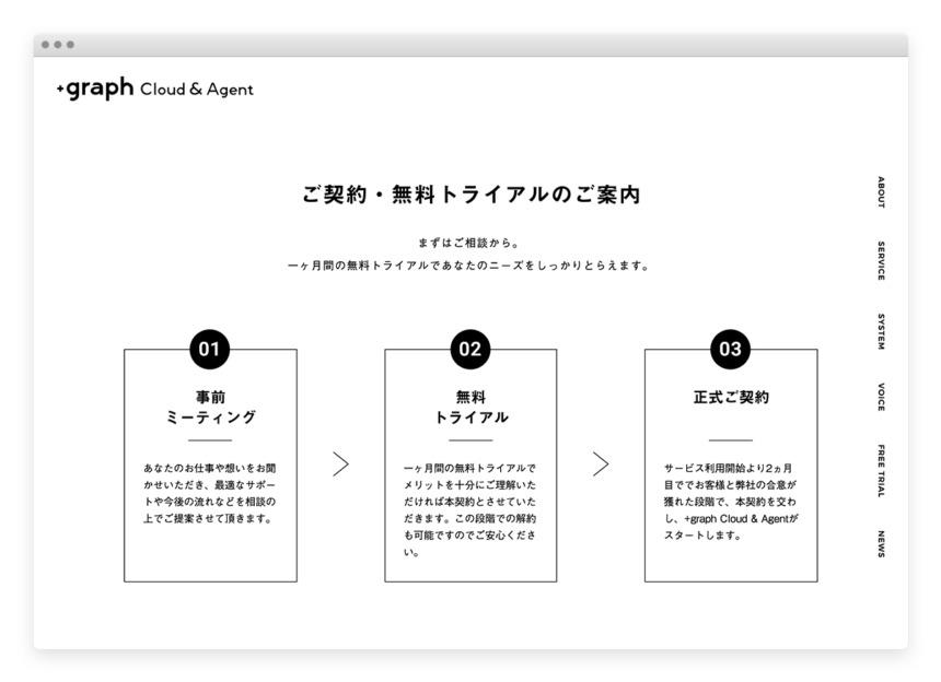 +graph cloud & agent | NSSG